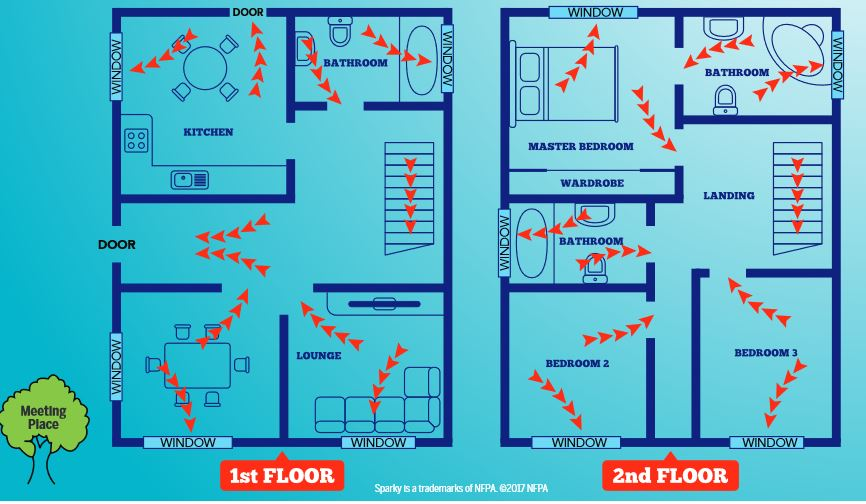 graphic showing floor plan example as escape plan